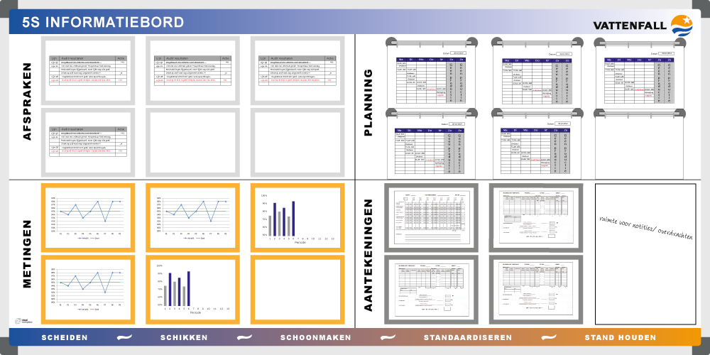 5s Information Board Example 5 120x240 Tnp Visual