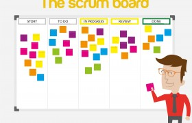 What does a Scrum board look like?