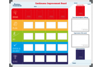 Improvement board | Example Boston Scientific (120x150cm)